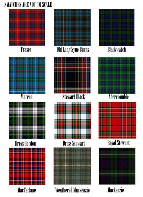 Choose the Tartan Melamine Plate