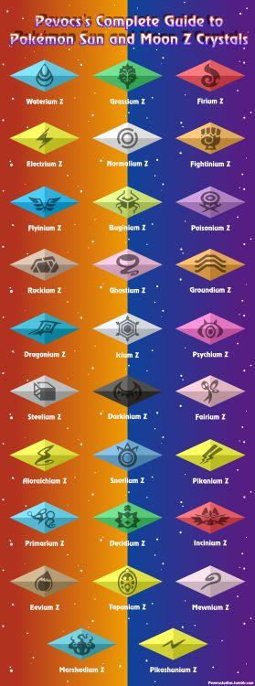 45++ Z crystal ideas