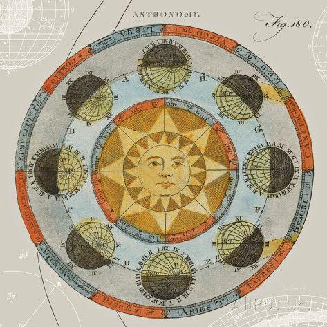 Solar Calendar Prints By Sue Schlabach Cuadros De Estrella Arte