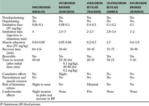 Image Result For Opioid Potency Comparison Chart Veterinary