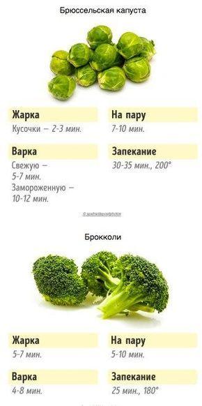 Что такое здоровое и правильное питание l