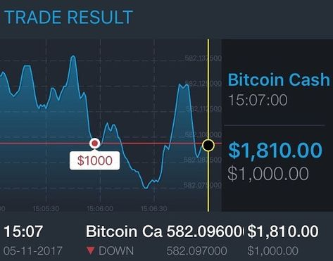Trade Quick Trade Smart Cryptocurrency Trading Signals Available