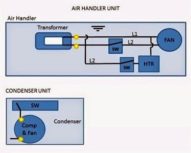 Pin On Hvac Air Conditioning