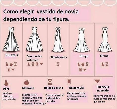 tipos de vestidos de novia segun tu cuerpo - yahoo search results
