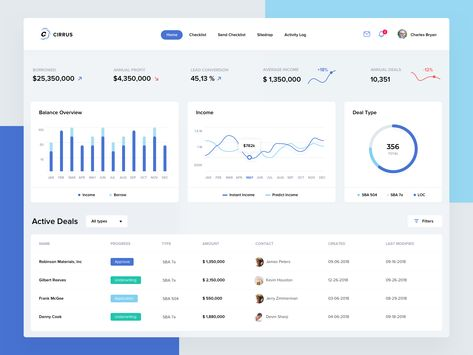 Dashboards Inspiration 2018