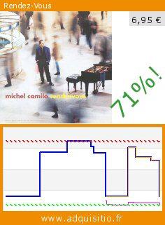 Rendez-Vous (CD). Réduction de 71%! Prix actuel 6,95 €, l'ancien prix était de 23,98 €. Par Michel Camilo. http://www.adquisitio.fr/strategic-marketing/rendez-vous