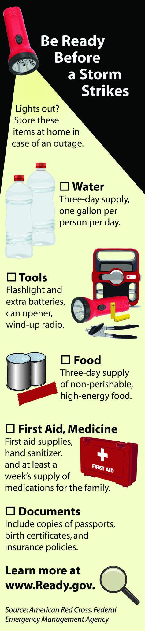 Preparedness ideas