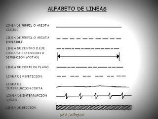 Pin En Lineas