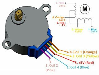 Electrical Industrial Em 2020 Motor De Passo Esquemas Eletronicos Projetos Eletricos