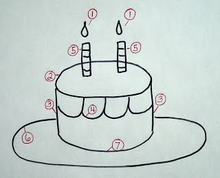 Notes from the Story Room: Birthday Cake Draw and Tell Story