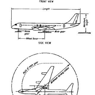 Boeing Aircraft Characteristics Manual