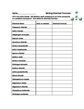 Chemical Formula Worksheet Chemistry Worksheets Chemical