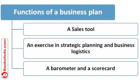 Functions of a Business Plan