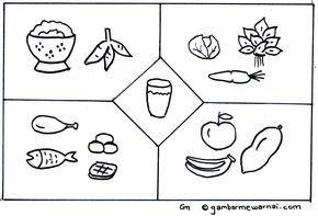 Hasil Gambar Untuk Gambar Makanan 4 Sehat 5 Sempurna Untuk Diwarnai Warna Gambar Lembar Kerja