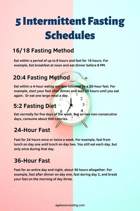 The five most popular intermittent fasting schedules.  1. 16/18 Fasting Method 2. 20:4 Fasting Method 3. 5:2 Fasting Diet 4. 24-Hour Fast 5. 36-Hour Fast  #intermittentfasting #fasting #intermittentfastingschedules