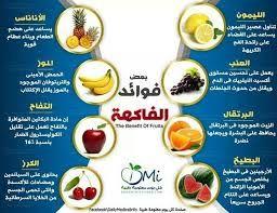 عبارات عن الغذاء الصحي كلام نت Health Facts Food Health Fitness Food Fruit Benefits