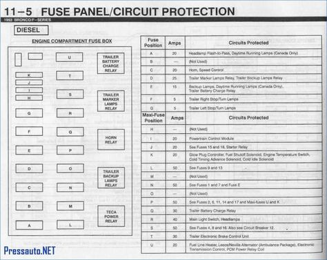 97 ford powerstroke fuse diagram 15 fuse diagram for ford 97 truck truck diagram in 2020 fuse  15 fuse diagram for ford 97 truck