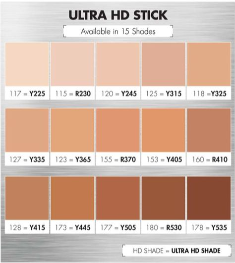 ba63008b4064 Review, Swatches: MAKE UP FOR EVER Ultra HD Liquid Foundation, Stick Makeup  Foundation Shades