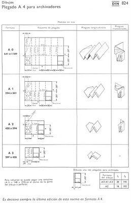 Dibujo Tecnico Y Algo Mas Educacion Para El Trabajo Tecnicas De Dibujo Diseno De Espacios