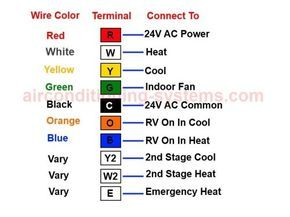 Heat Pump Thermostat Wiring Hvac Thermostat Thermostat Wiring Refrigeration And Air Conditioning