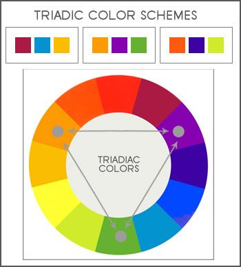 Triadic Color Schemes Didn't know I was following this all along! | For the  Home | Pinterest | Color wheels, Wheels and Color inspiration