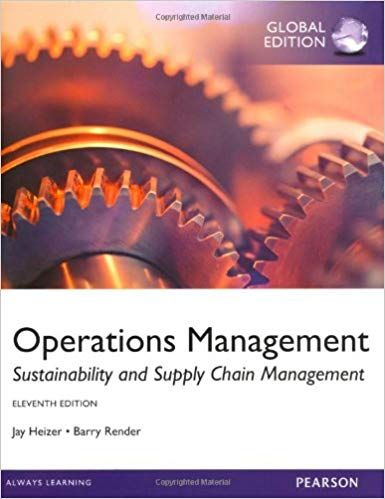 Pin By Students Manuals On Students Manuals Operations
