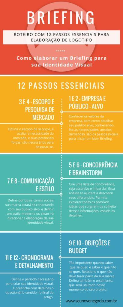 Briefing Para Logo Como Fazer Roteiro Com 12 Passos Essenciais Modelo De Briefing Publicidade E Marketing Ideias De Marketing