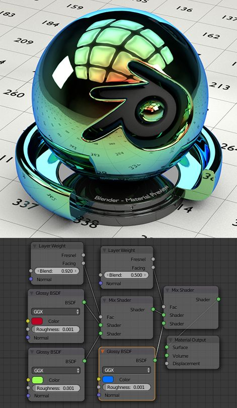 enter image description here blender material pinterest 3d blender tutorial and tutorials