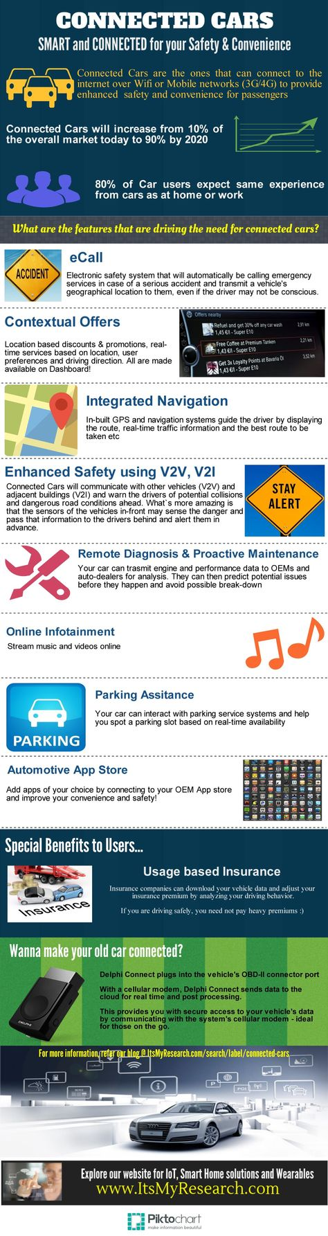 8 best connected cars iot images on pinterest automobile 8 best connected cars iot images on pinterest automobile visual schedules and cars gamestrikefo Image collections