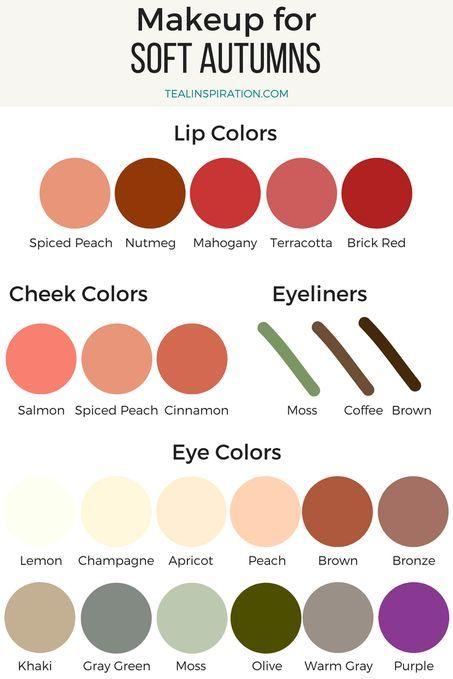 Soft Autumn Makeup Colors Com Imagens Outono Suave Paleta De