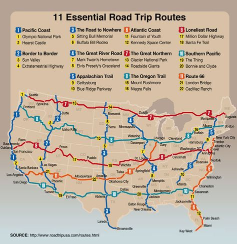 Essential Road Trip Routes Graphic Via ROAD TRIP USA The - Road map of southern usa