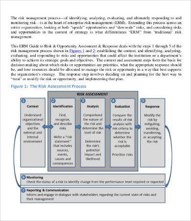 Risk Assessment Template Document Templates
