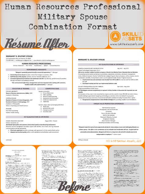 Before and After Resume for Margaret D Military Spouse - Human - resume for human resources