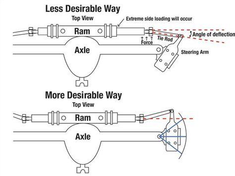 torque steer mods