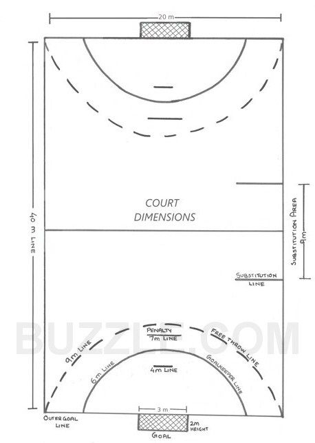 Dimensions Of Handball Court Handball Court Physical Education Games