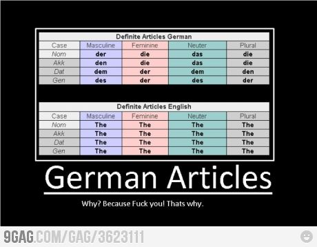 German Articles, It's only because it works so well in conversation, but change up the time, and screw everyone!