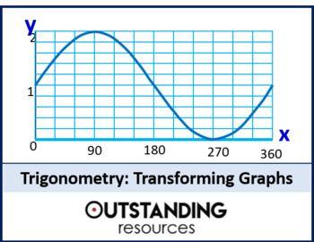 Trig Graphs 4 Transforming Trig Graphs Worksheet Transforming Graphs Graphing Trigonometry