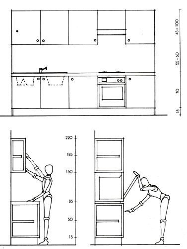 High Quality Anthropometric Data For An Ergonomic Kitchen Design Ideas   Google Search |  Er Sk | Pinterest | Kitchen Design, Kitchens And Small Space Living