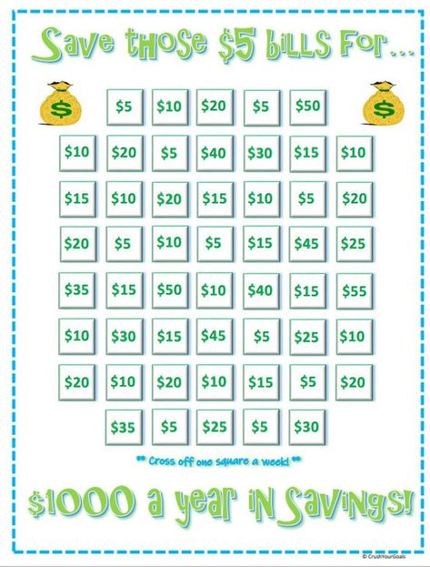 5 Dollar Savings Challenge - 1000 Dollars Total/Year! Savings Challenge, Savings Tracker Printable, Visual Savings Tracker, Coloring Chart