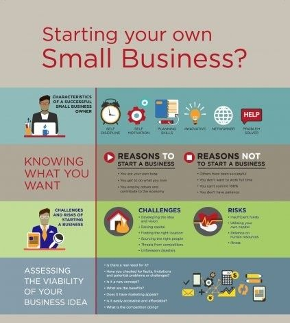 Want To Start Your Own Small Business