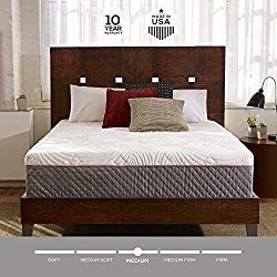 Best Memory Foam Mattress For The Price Consumer Reports 2020