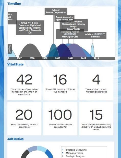 I design infographic resumes! Check out my portfolio Infographic - infographic resumes