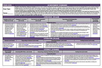 curriculum planning template
