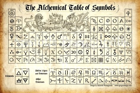 Alchemy Alphabet of Symbols Isaac Newton, Ancient Symbols, Viking Symbols, Egyptian Symbols, Viking Runes, Old Symbols, Book Of Shadows, Sacred Geometry, Magick