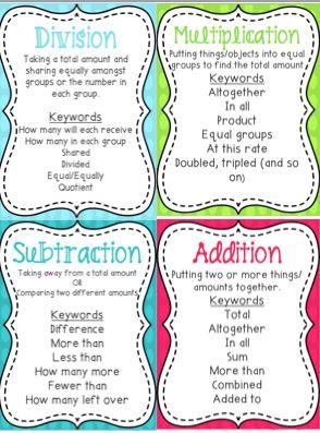 keywords for solving math word problems