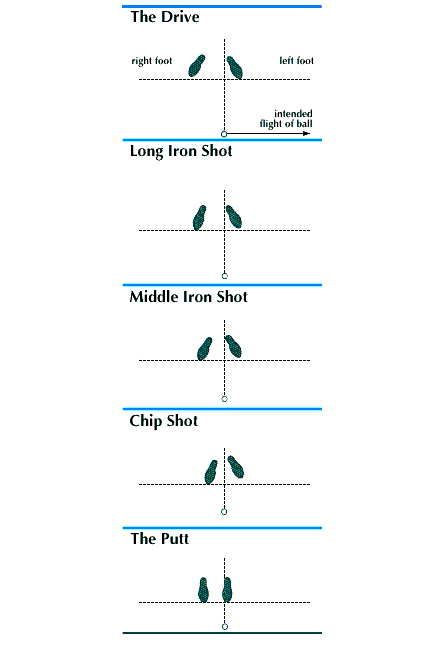 Simple Tricks To Help You Succeed At Golf