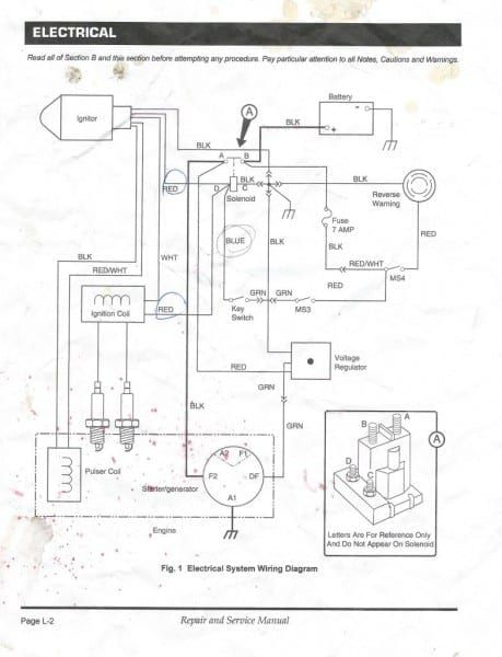 85 Ezgo Workhorse Robin Gas Wiring Diagram - Wiring Diagram Recent  shut-margin - shut-margin.cosavedereanapoli.it | Workhorse 3 Wiring Diagram |  | shut-margin.cosavedereanapoli.it
