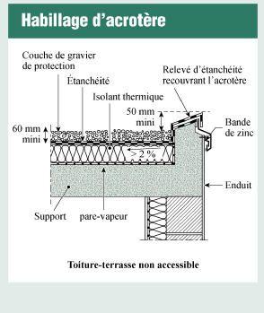 Toiture Terrasse : Points Singuliers En Images | Architecture, Construction  And Detail