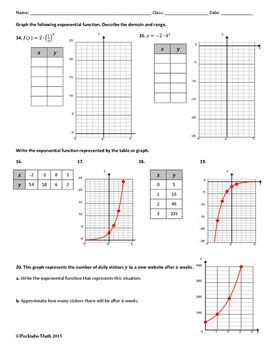 Exponential Functions Algebra Worksheet Functions Algebra Exponential Functions Algebra Worksheets