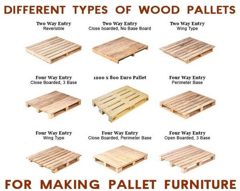 Different types of wood pallets for making pallet furniture